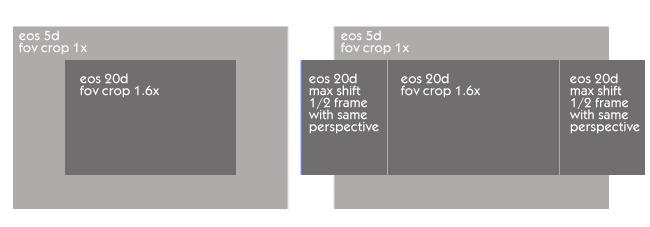 ts-diagram1.jpg